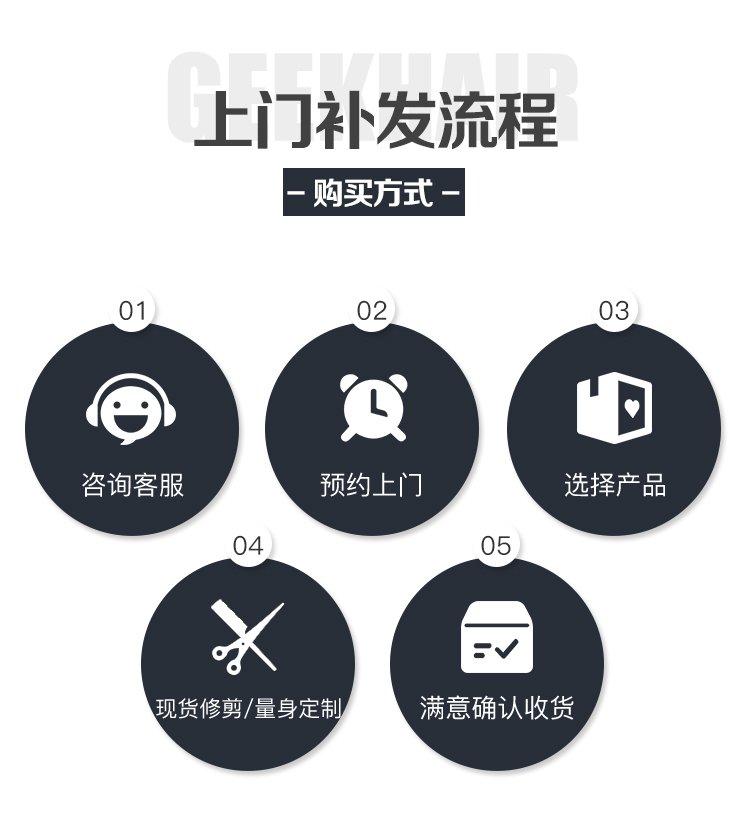 柳州上门定制补发流程
